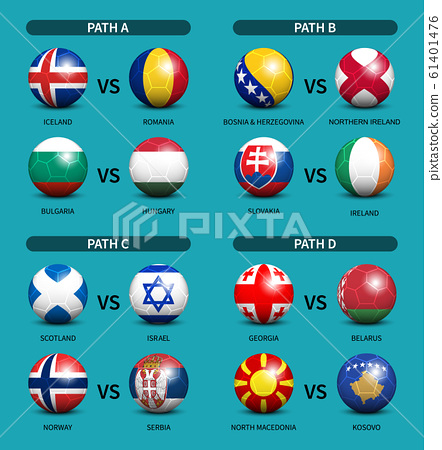 European soccer play-off draw 2020 . Group of 61401476