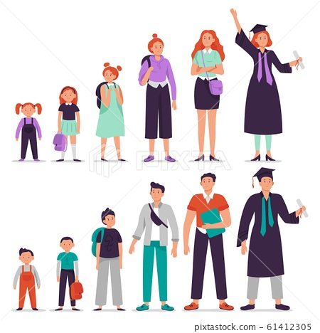Different ages students. Little boy and girl, primary and secondary school student, teenage students and college graduate persons vector illustration set. Education stages from kindergarten to college 61412305