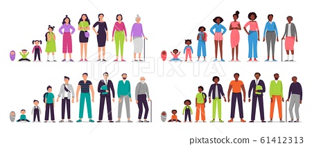 Different ages people characters. Little baby, boy and girl kids, african teenagers, adult man and woman, old seniors. People generations vector illustration set. Male and female life cycle stages 61412313