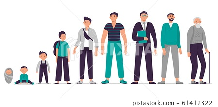 Different ages male character. Child, young boy, teenager, adult man and old senior vector illustration set. Person growing up, aging process stages. Happy man life cycle from childhood to senility 61412322