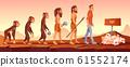 extinction of human species, evolution time line 61552174