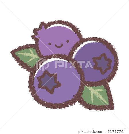 藍莓臉 61737764
