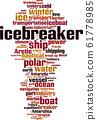 Icebreaker word cloud 61778985