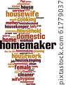 Homemaker word cloud 61779037