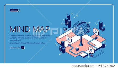 Mind map visual thinking tool isometric landing 61874962