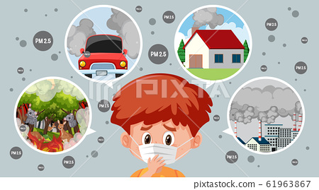 Diagram of what causes of PM 2.5 and boy wearing 61963867