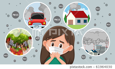 Diagram showing causes of PM 2.5 with girl wearing 61964030