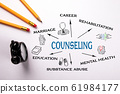 Counseling. Marriage, career, mental health and substance abuse concept 61984177