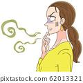 口臭真实插图漫画 62013321