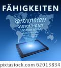 Faehigkeiten 62013834