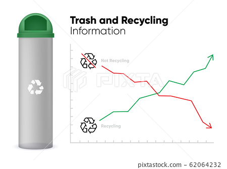 Waste and Recycling Trends Abstract Charts, Graphs with Recycle Waste Symbols. Infographics element 62064232