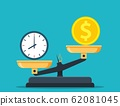 Time vs money on scales 62081045