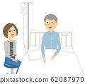 Elderly people hospitalized for nursing care visit 62087979