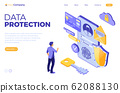 Personal Data Protection 62088130