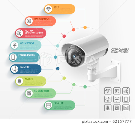 Home security camera video surveillance systems 62157777