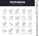 Set Vector Line Icons of Programming 62179631
