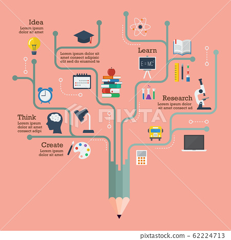 Education infographic in flat style 62224713