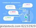 Chemistry research science infographic banner 62232920