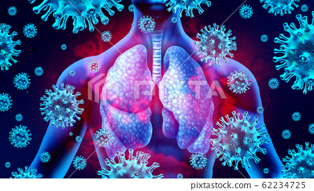 Lung Virus Infection 62234725