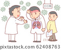โรคติดเชื้อ / การติดเชื้อในโรงพยาบาล 62408763