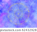 12 กลุ่มดาวตารางสีฟ้า 62432928