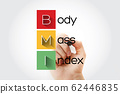 BMI - Body Mass Index acronym 62446835