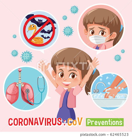 Diagram showing coronavirus with symptoms and 62465523