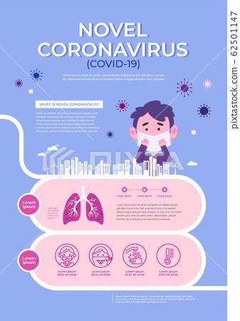 Coronavirus(COVID-19) Campaign banner design 62501147