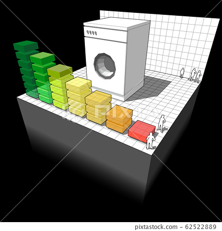 diagram of a washing machine with energy rating bar diagram 62522889