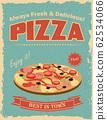 Vintage Pizza poster 62534066