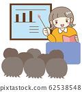研讨会,情况介绍,会议,妇女,讲师,银幕 62538548