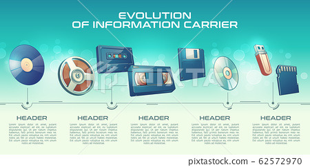 Information carriers technologies progress 62572970