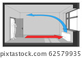 Diagram of a room cooled with wall fan coil unit 62579935