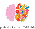 Creative design of the human brain with flowers. Concept vector illustration in the modern flat style. Modern illustration for print, postcard or t-shirt. 62581866
