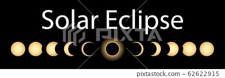 Diagram showing solar eclipse 62622915