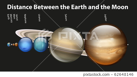 Diagram showing different planets in the solar 62648146