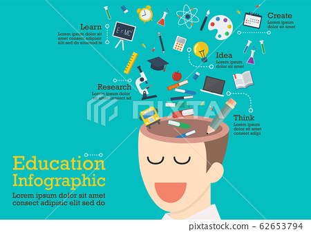 Infographic of human head with education icons 62653794