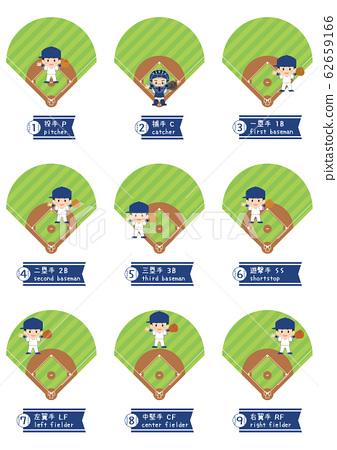 棒球選手位置 62659166