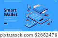 Smart wallet isometric landing page web banner 62682479
