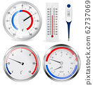 Thermometers set 62737069