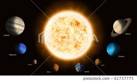 Planets Of Solar System 62737775