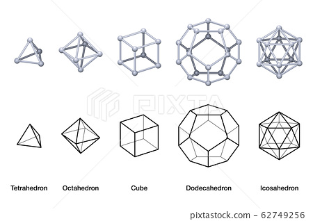 Gray colored Platonic solids 3D and black wireframe models. Regular convex polyhedrons with same number of identical faces meeting at each vertex. English labeled illustration over white. Vector. 62749256
