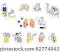 肺炎圖像集 62774042