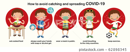 Protect kids and Learn How to Prevent COVID-19, eat cooked food, wash your hand, wear a mask, avoid travel to risky countries, keep healthy, cartoon character, illustration, Vector 62898345