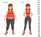 Nice girl before and after weight loss. 62935141