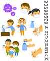 바이러스 백신 62996508
