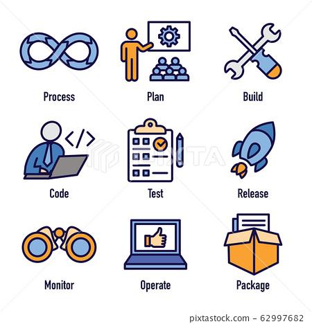 Development Operations & Life Cycle - DevOps Icon 62997682