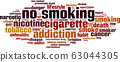 No smoking word cloud 63044305