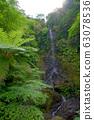 凱里瀑布(m美群島Kakeroma島) 63078536