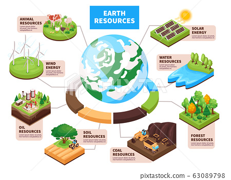 Earth Resources Isometric Infographics  63089798